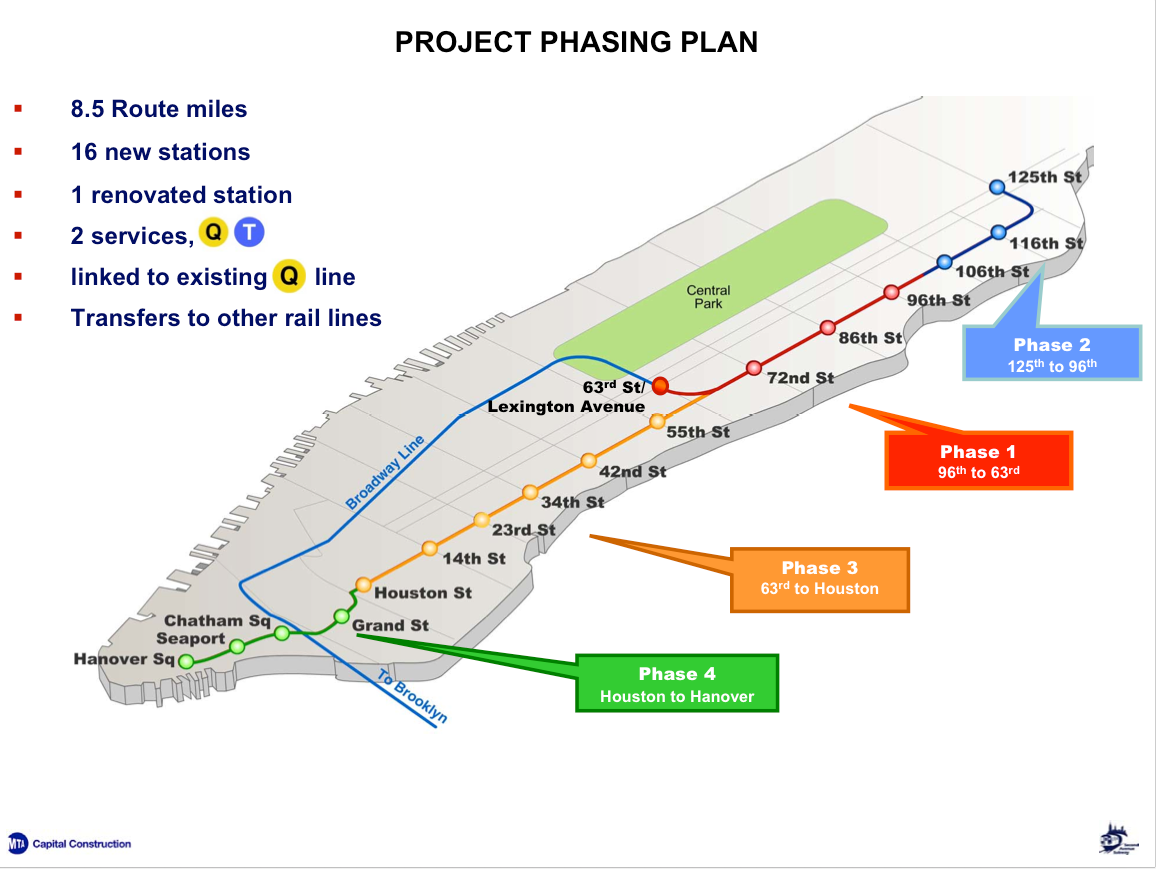 Q Second Avenue Subway Map.The Infrastructure Show Nyc S Second Avenue Subway Envisioned